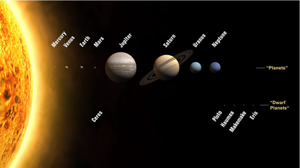 Onderzoek van de buitenste planeten: webdesign.pindanet.be/deel1/Heelal/zonnestelsel.html